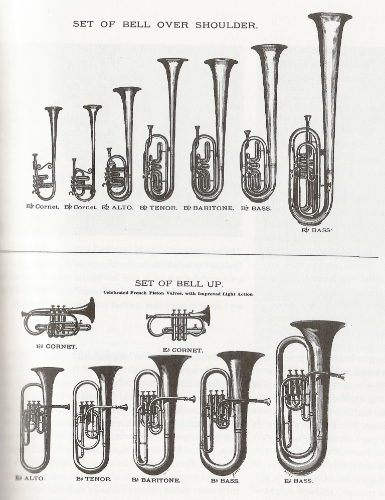 Orderly French Horn Philip Farkas Excerpt Book Orchestral Passages For French Horn Instruction Books, Cds & Video Musical Instruments & Gear